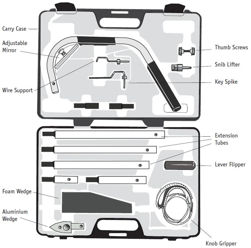 Onsite Tools